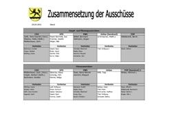 Vorschau - Zusammensetzung der Ausschüsse